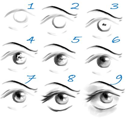 Как рисовать глаза в стиле